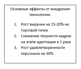 Эффекты от внедрения ПП 1С:Управление по целям и KPI