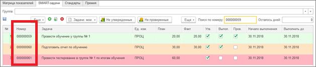 SMART-задачи  в ПП 1С_Управление по целям и kpi