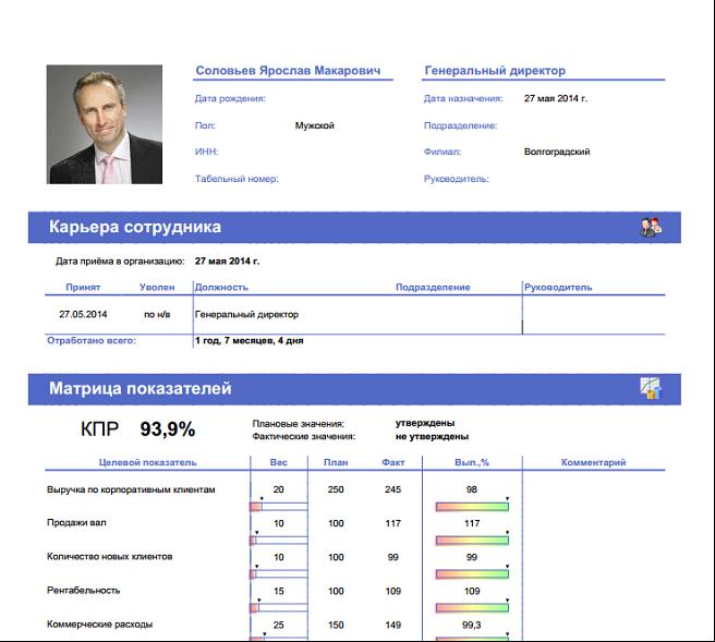 Отчет performance rewiev в 1С: Управление по целям и KPI