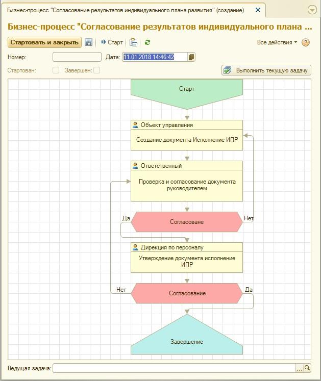 Бизнес процесс: согласование результатов индивидуального плана развития компетенций