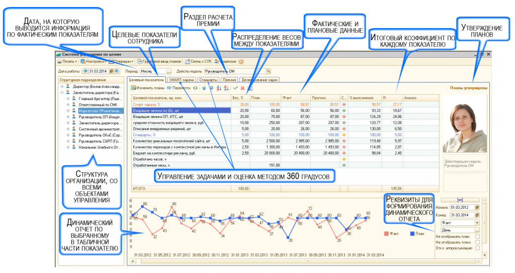 KPI менеджера по продажам.png